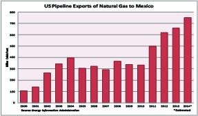 nat export mex small